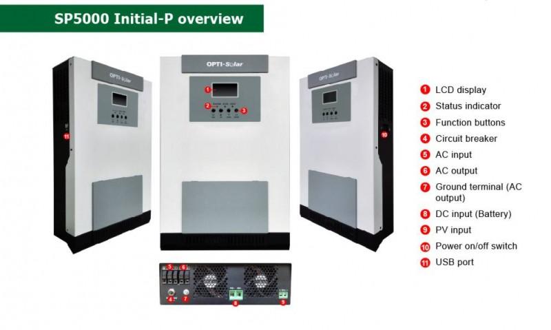 Внешний вид OPTI-Solar SP5000 Initial-P