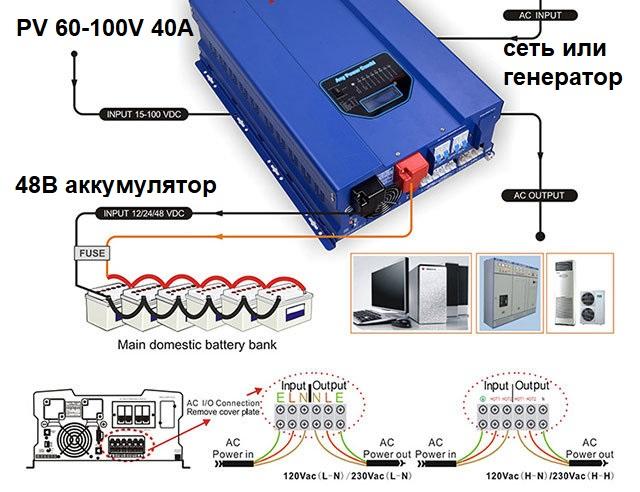 Инвертор Q-Power HP-PV